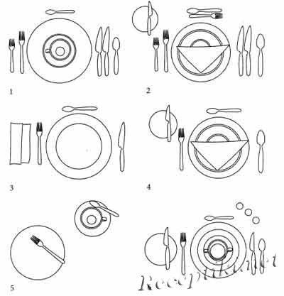 Правила сервировки столовой посуды и приборов